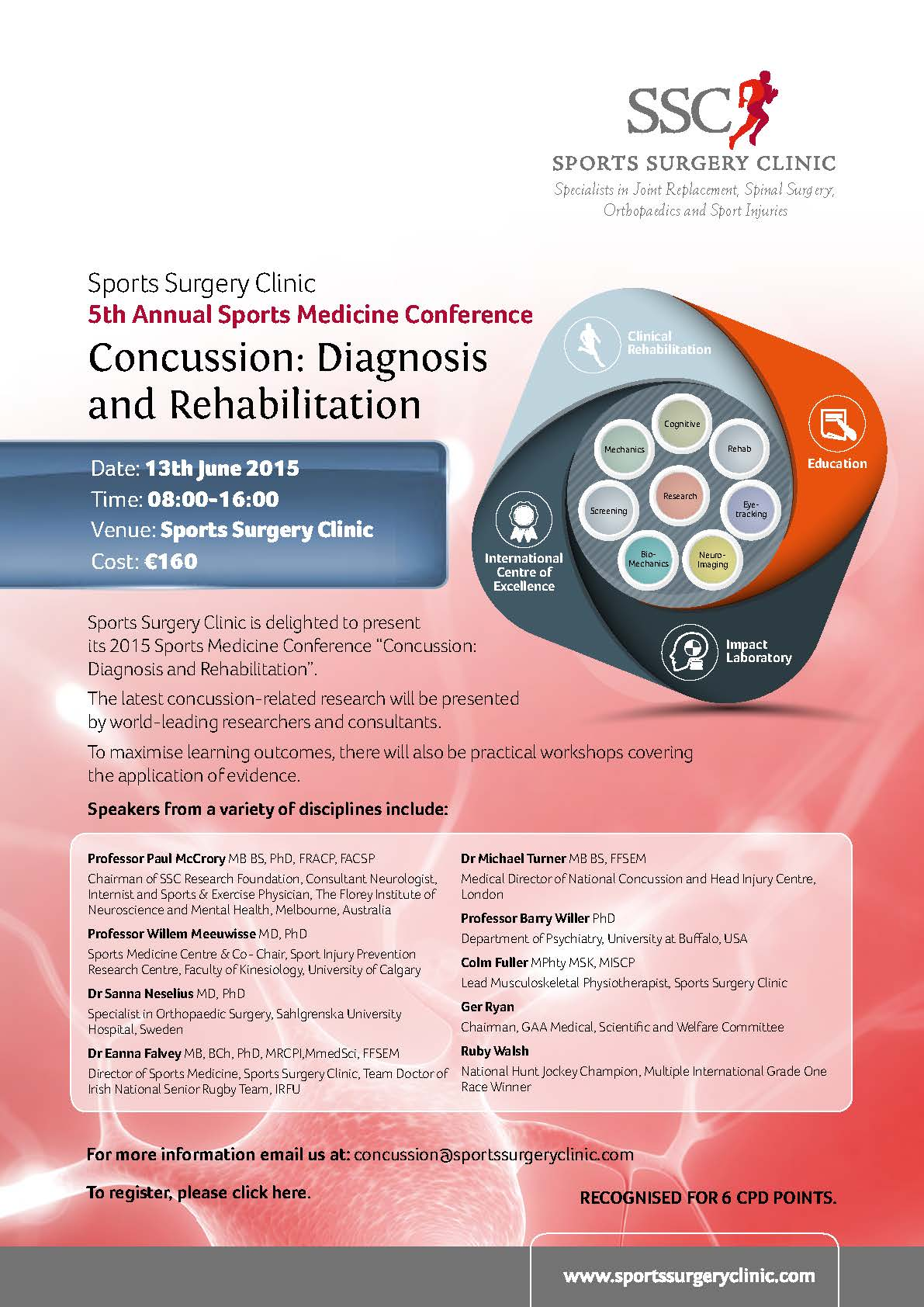 Concussion Conference at Sports Surgery Clinic