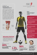 patellar-tendinopathy-infographic